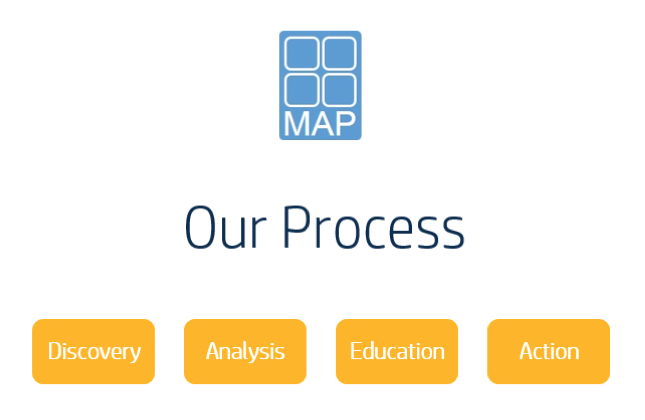 MAP Process Slide